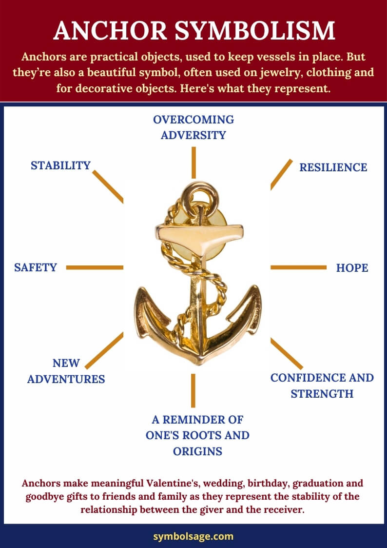 Anchor meaning and symbolism