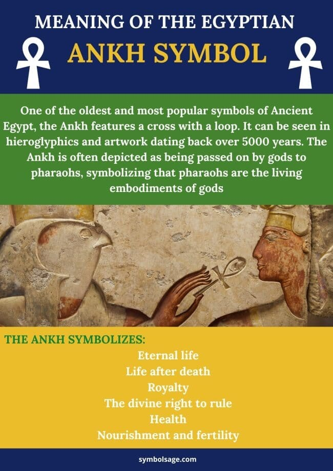 ankh meaning infographic