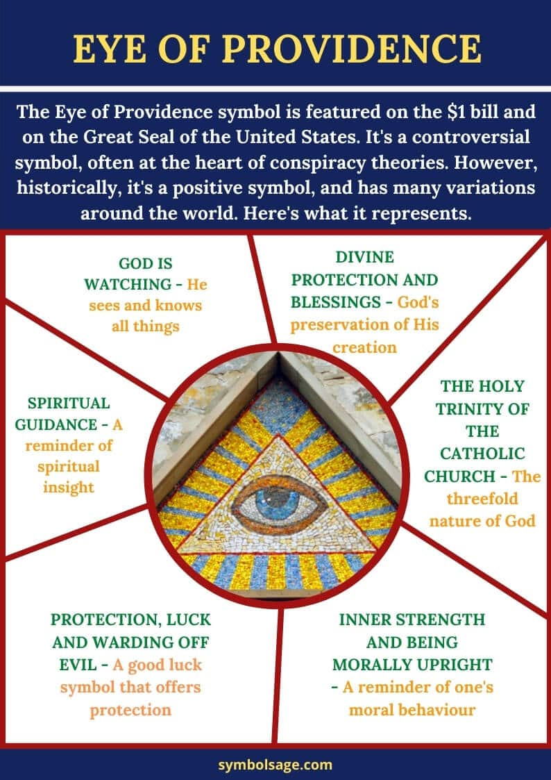 Eye of providence meaning