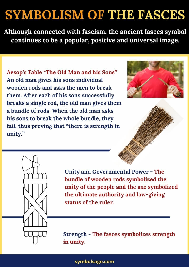 Fasces symbol and meaning
