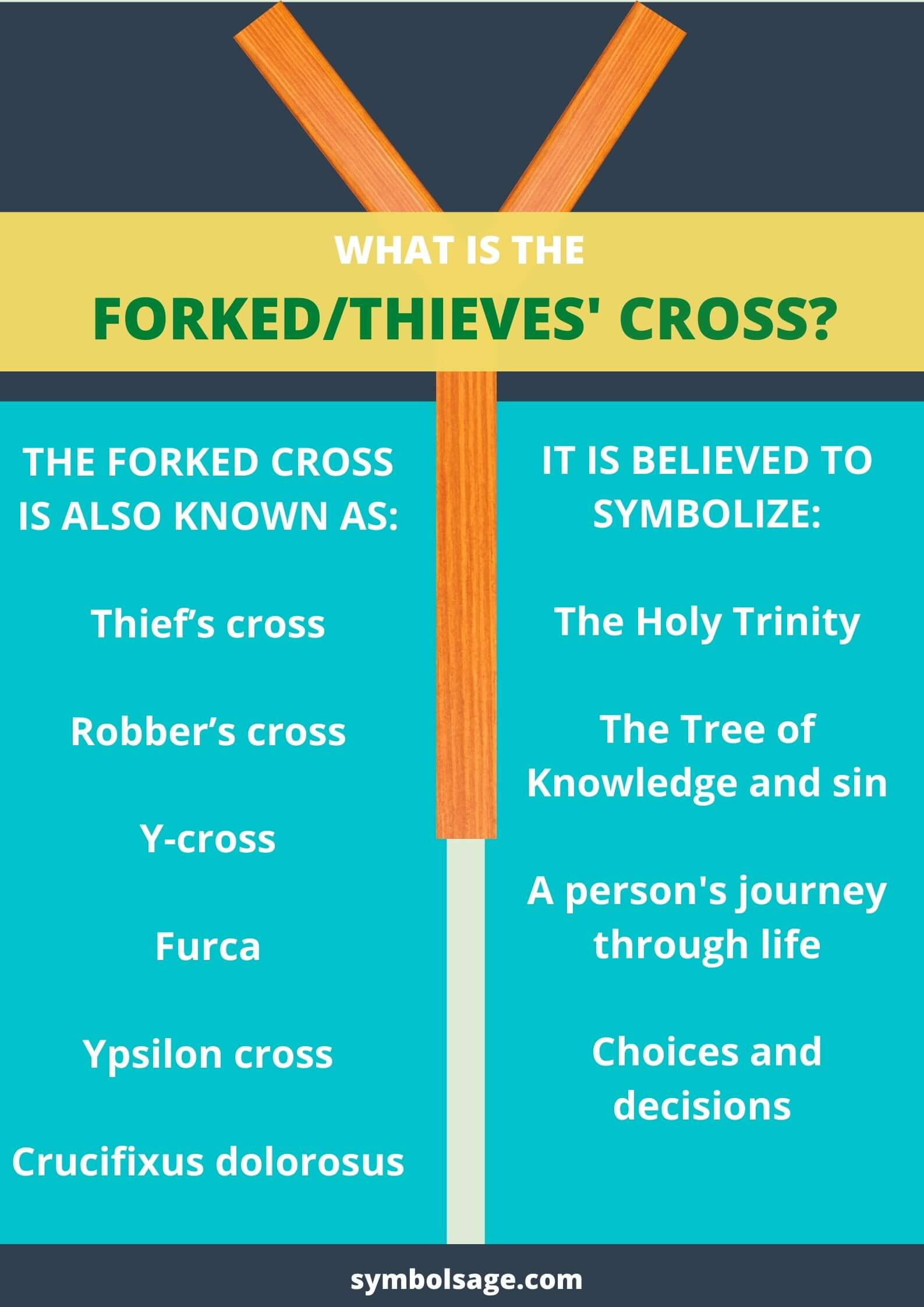 What is thieves cross infographic