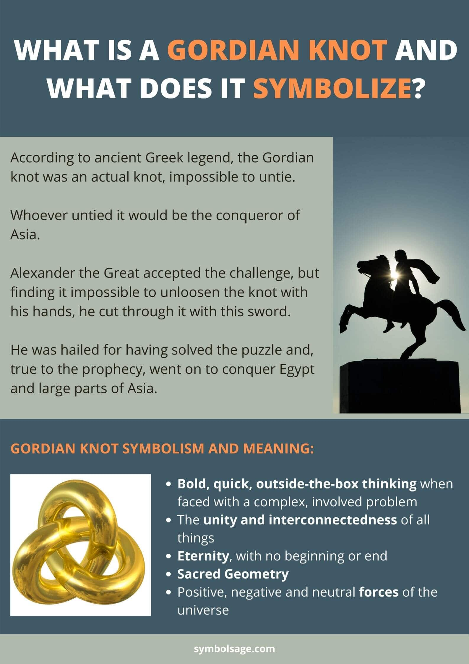 Gordian knot meaning and symbolism