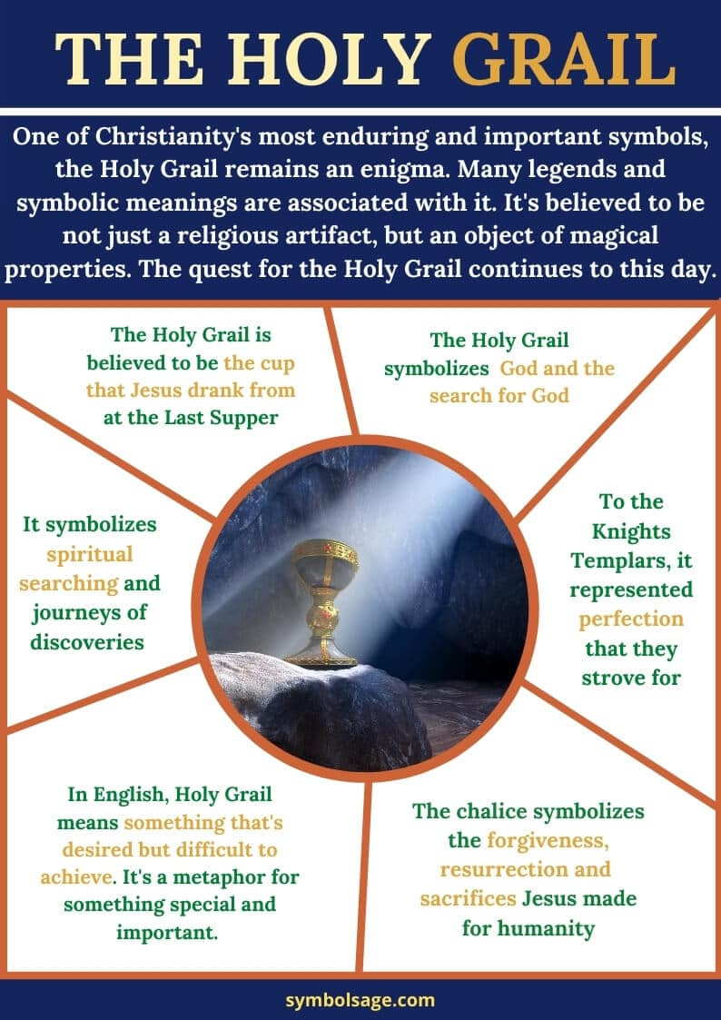 Holy grail meaning