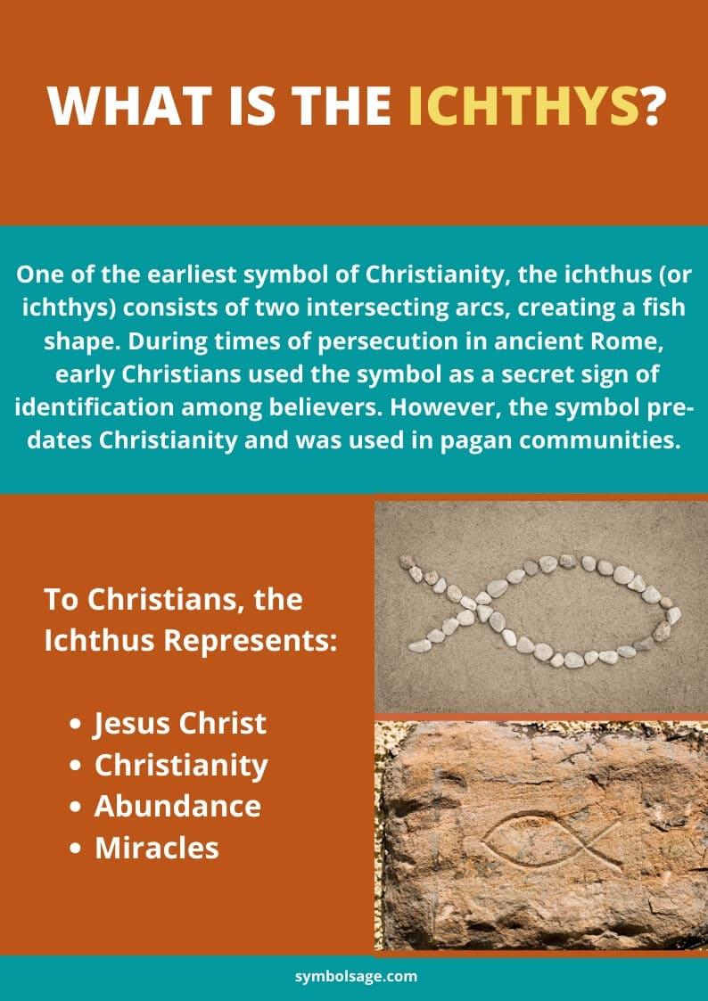 Ichthys symbol meaning
