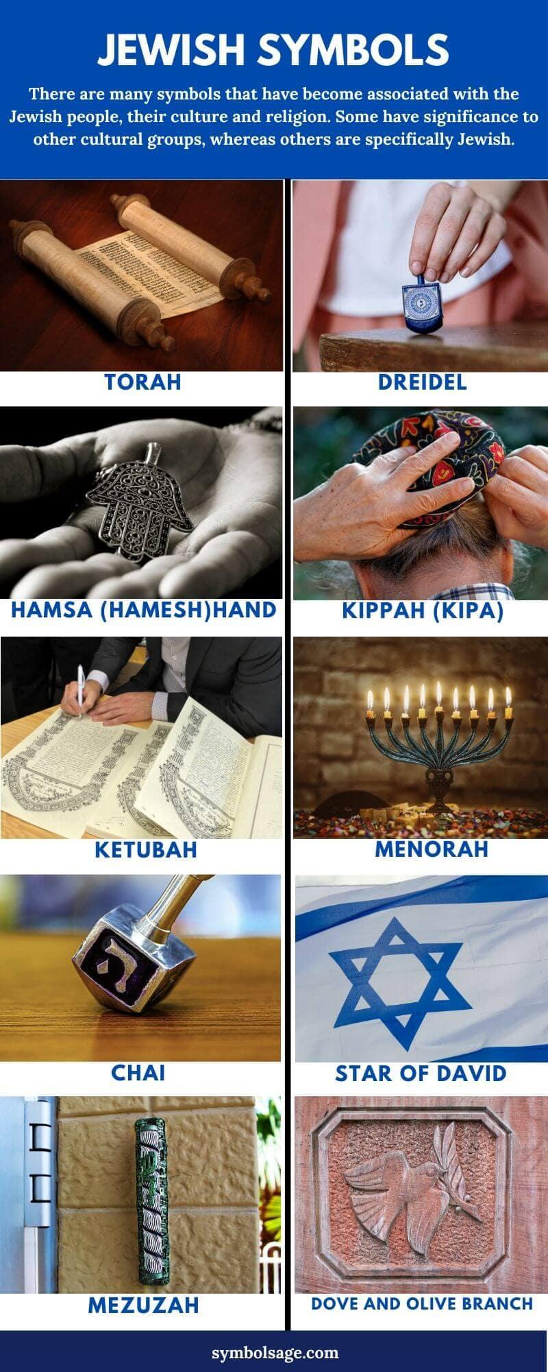 Jewish symbols list infographic