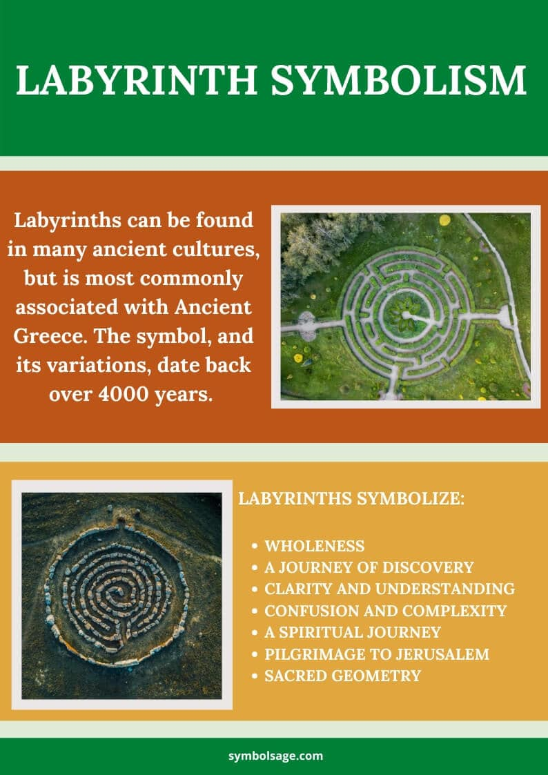 Labyrinth symbolic meaning