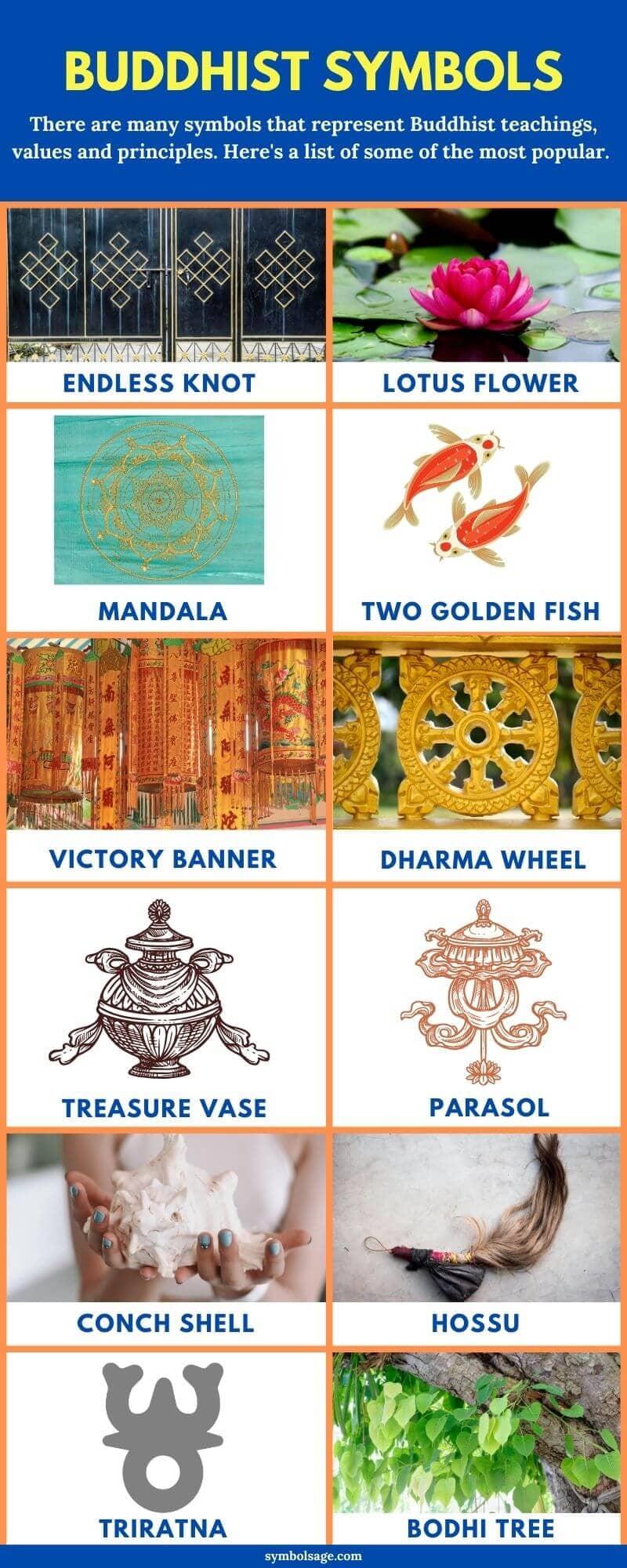 List of Buddhist symbols
