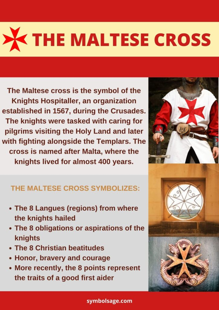 Maltese cross meaning infographic