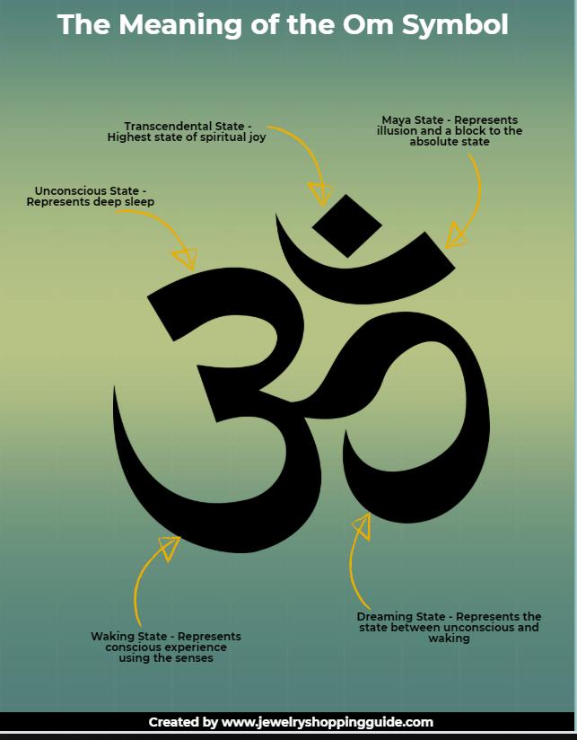 om symbol meaning
