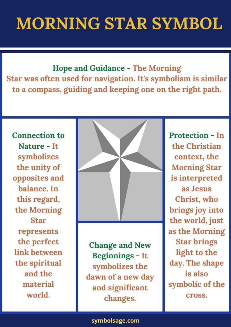 Morning star symbolism