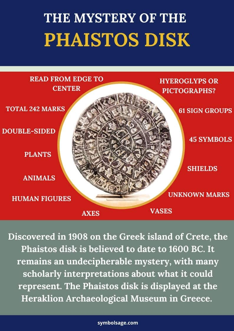 Phaistos Disk Meaning and Symbolism