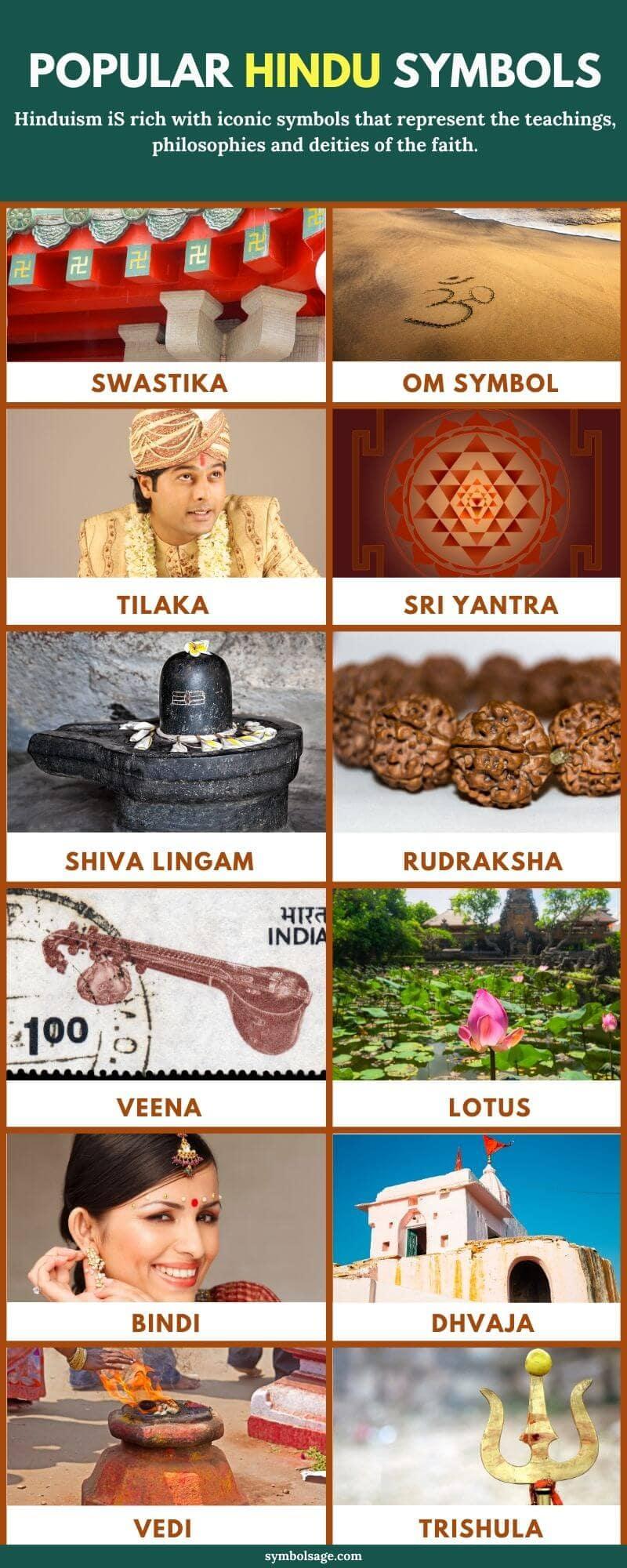 Popular hindu symbols