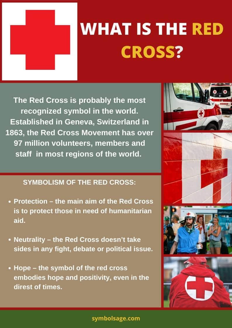 Red cross symbolism