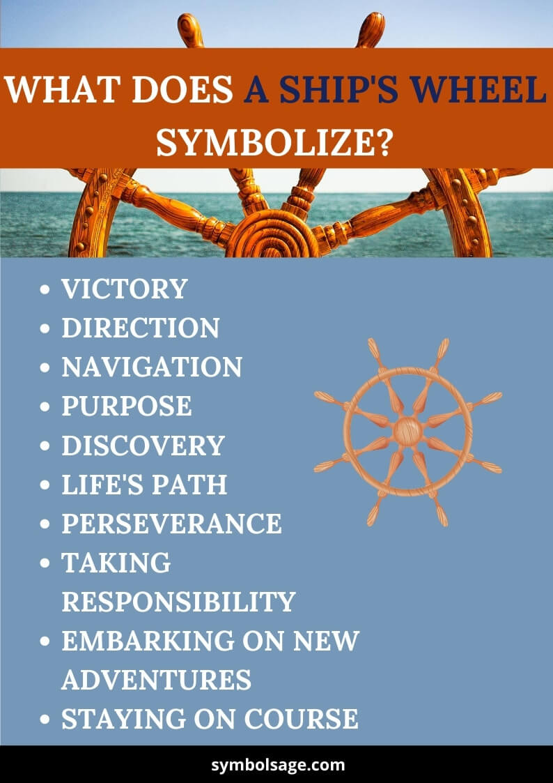 Ships wheel symbolism and meaning