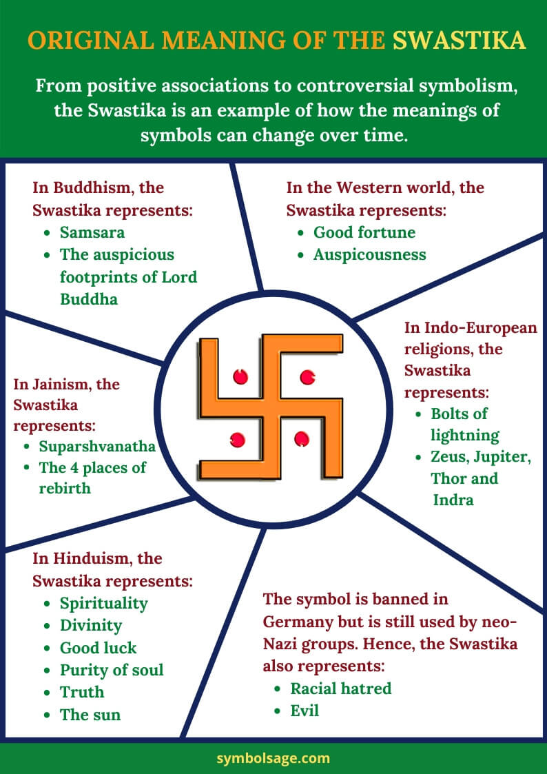 Swastika symbolism and meaning