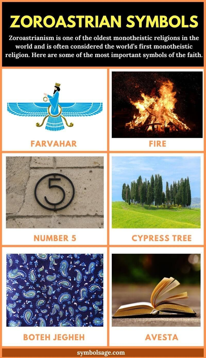 Zoroastrian symbols and meanings list