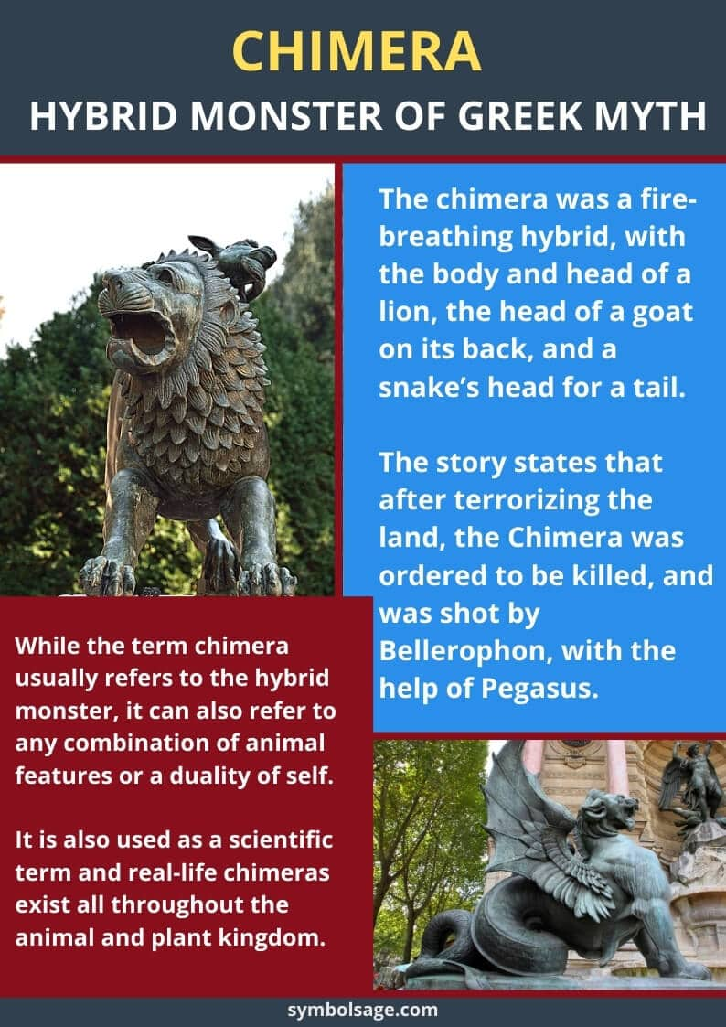 Chimera Greek myth origins