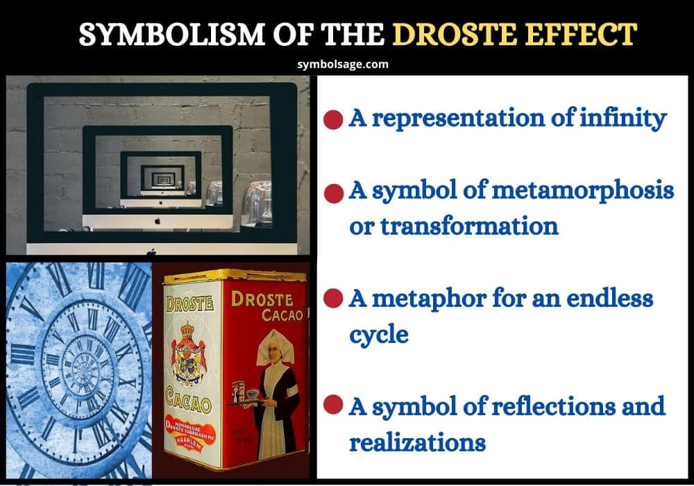 Droste effect meaning