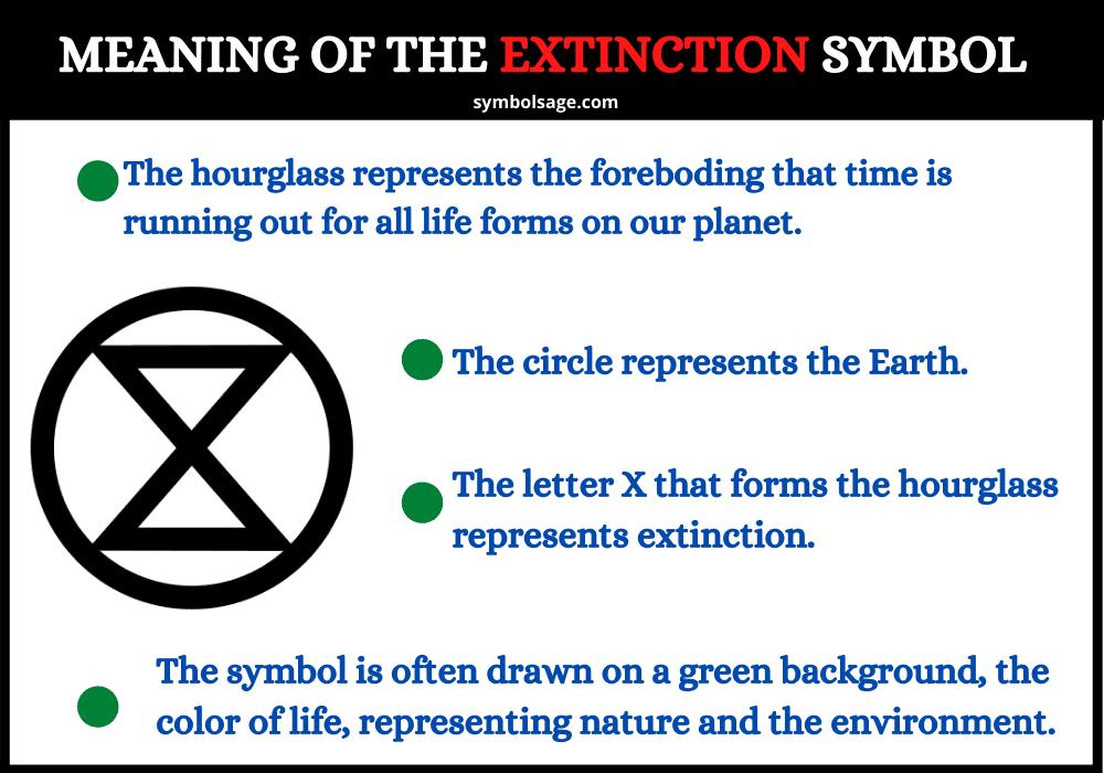 Extinction symbol meaning