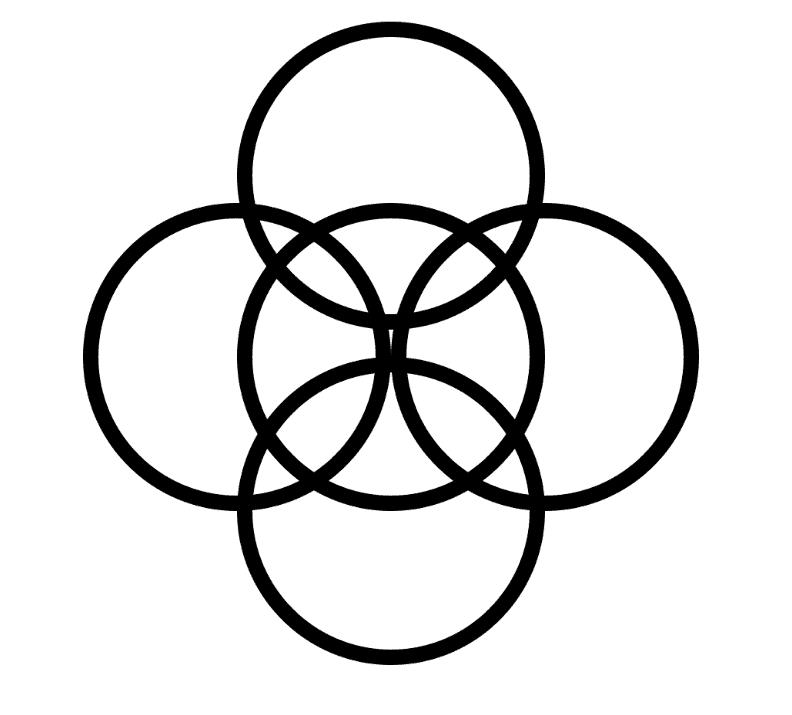 Five fold symbol