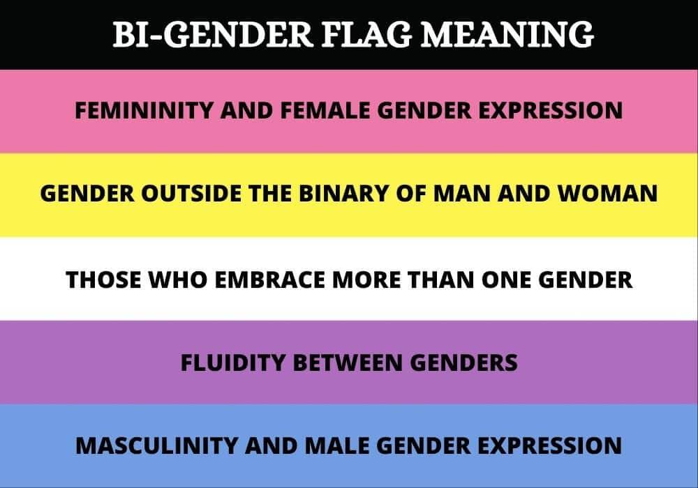 Five striped bigender flag