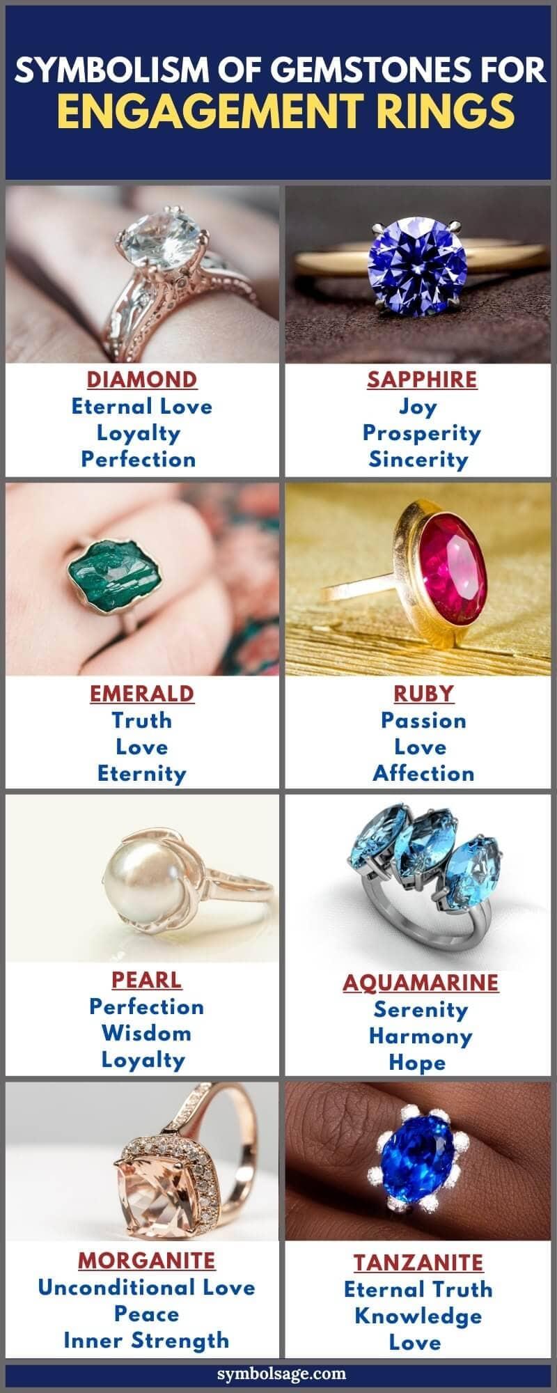 Gemstone engagement ring symbolism