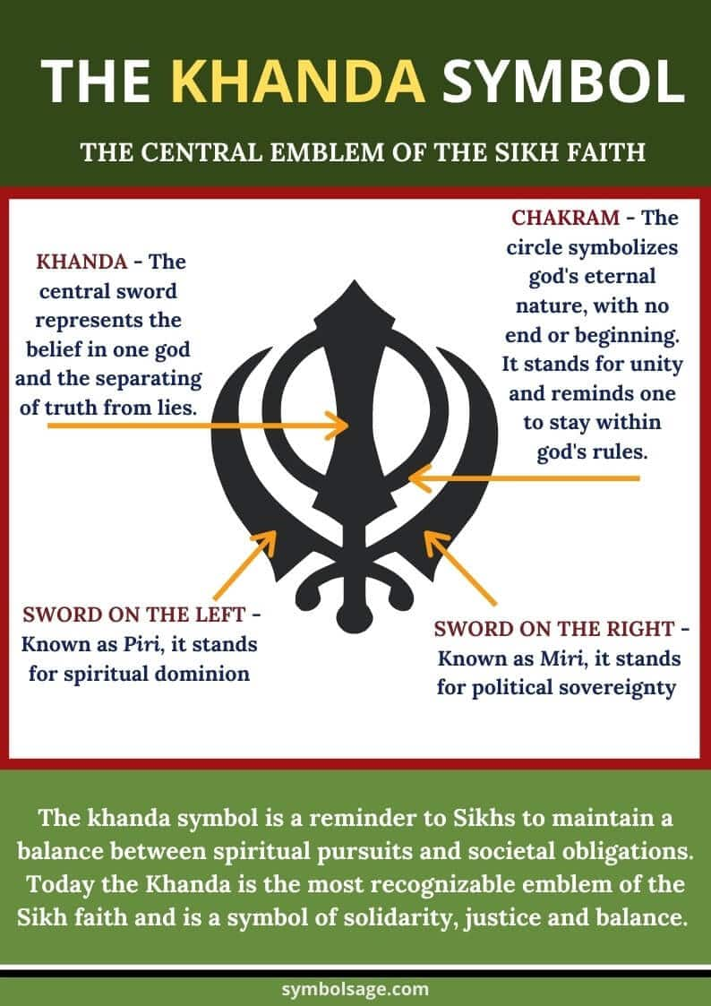 Khanda symbol meaning