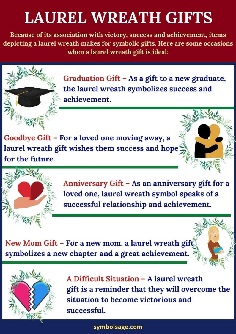 Laurel wreath gift