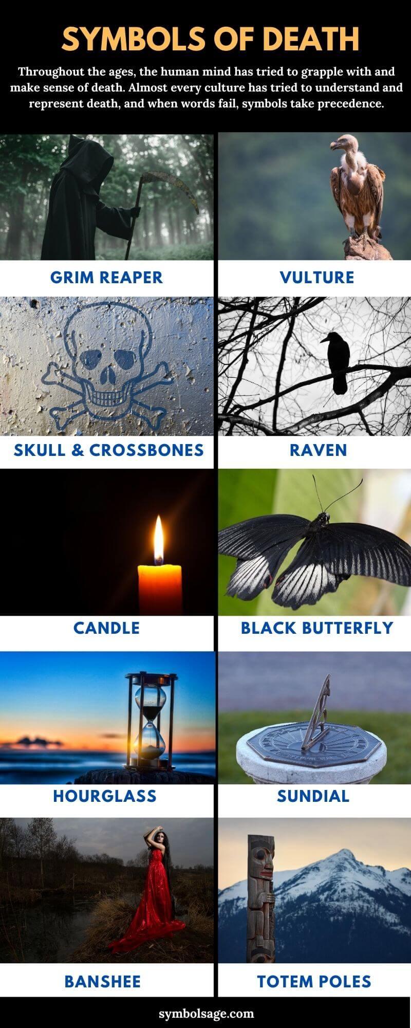 List of death symbols