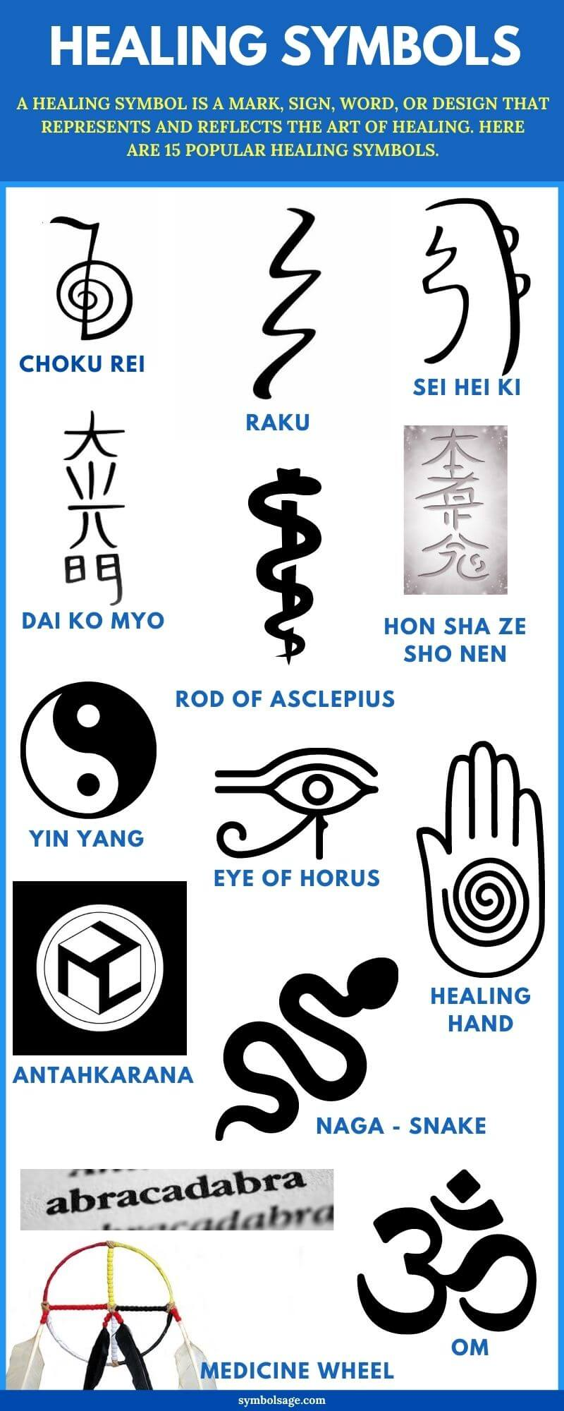 List of healing symbols