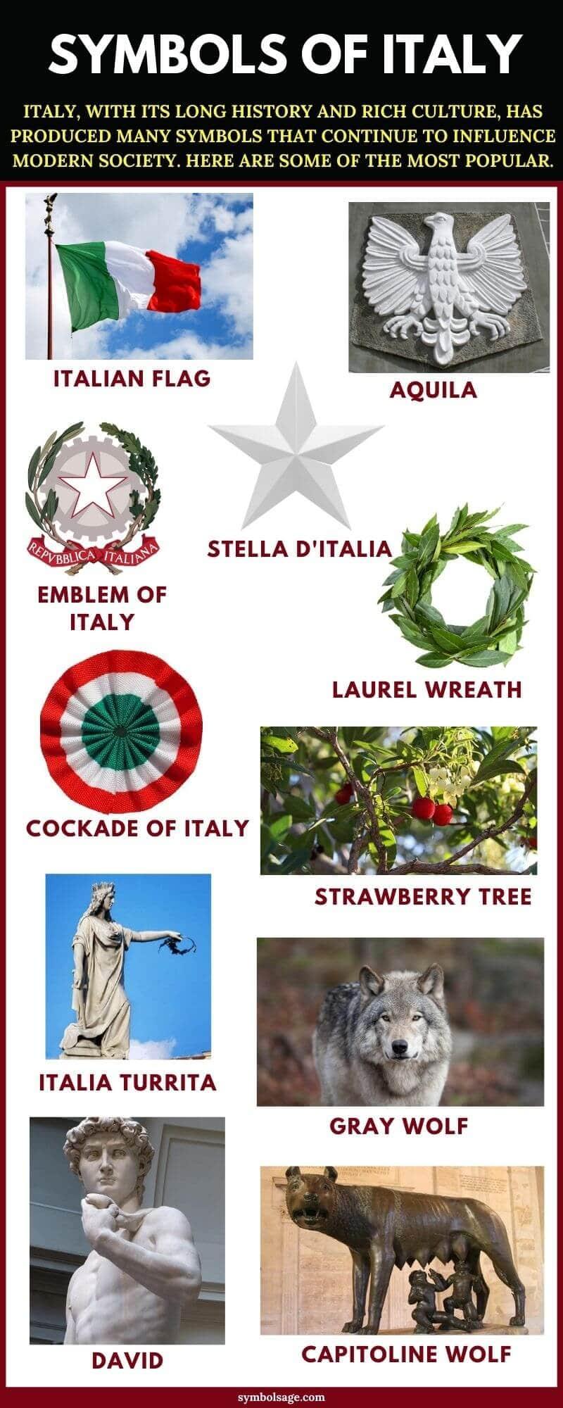 List of Italian symbols
