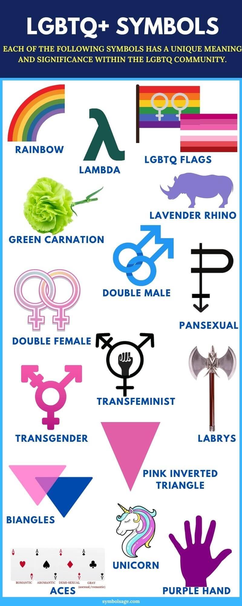 List of lgbtq symbols