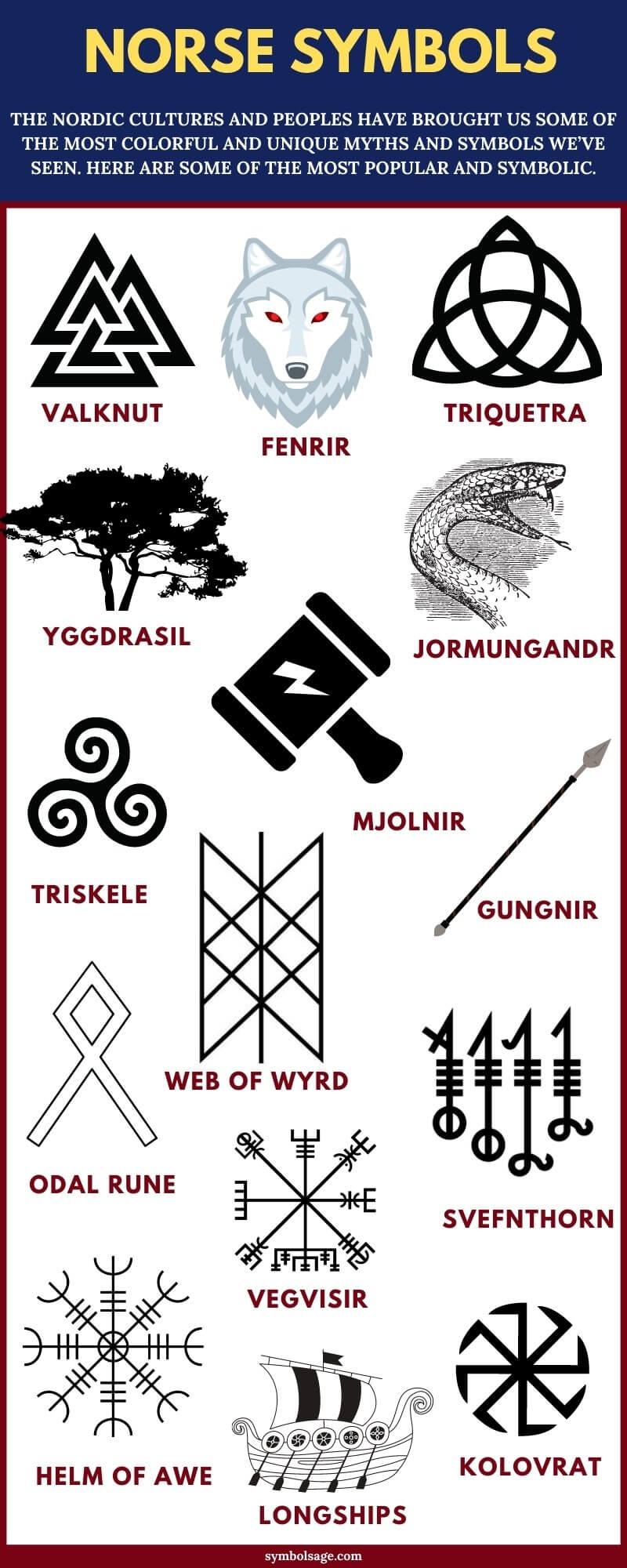 List of Norse symbols