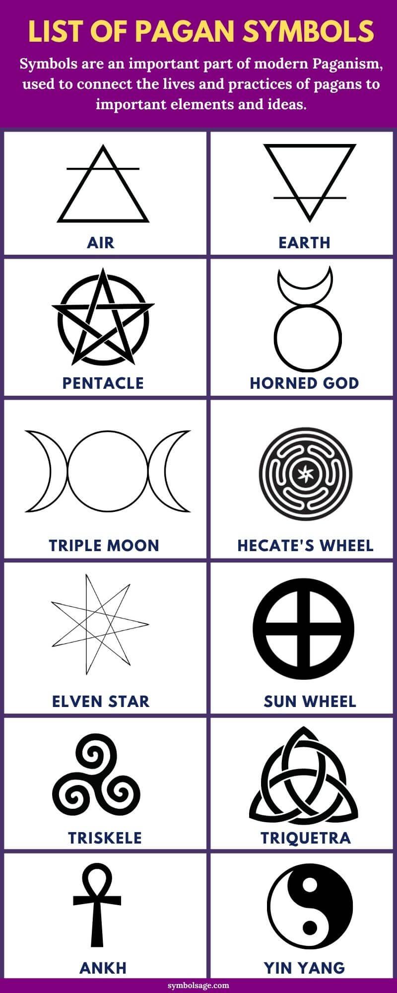 List of pagan symbols