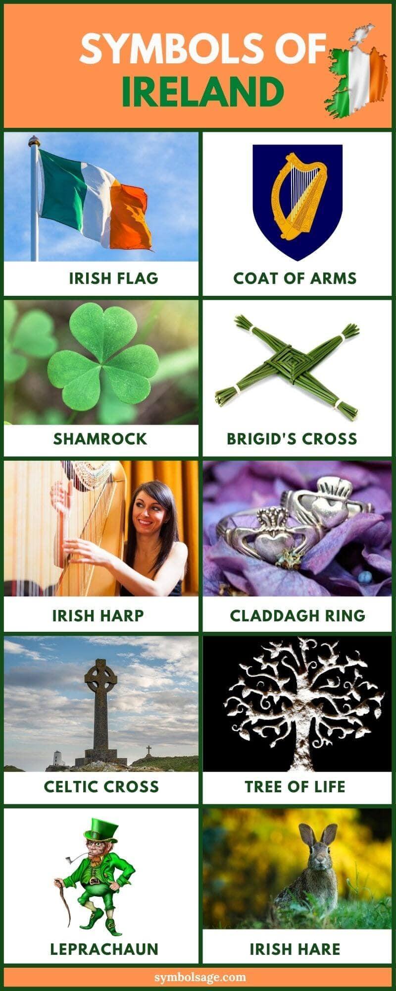 List of popular Irish symbols