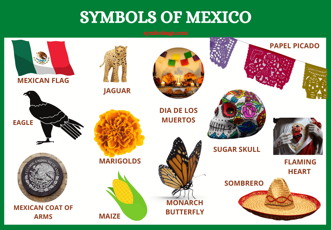 Mexico symbol list