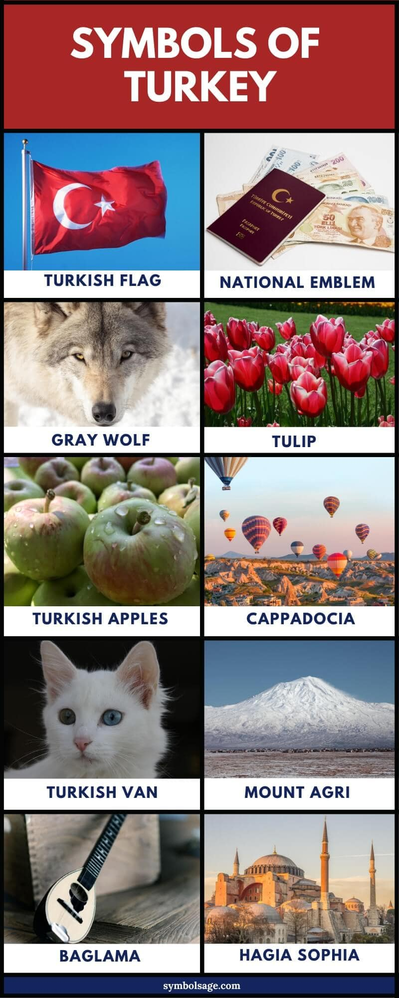 Turkish symbols list