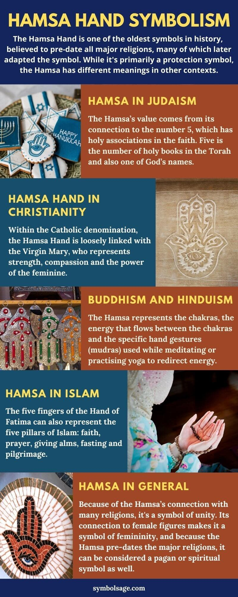 Meaning of hamsa in different religions