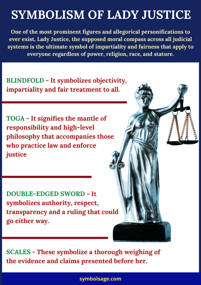 Meaning of lady justice