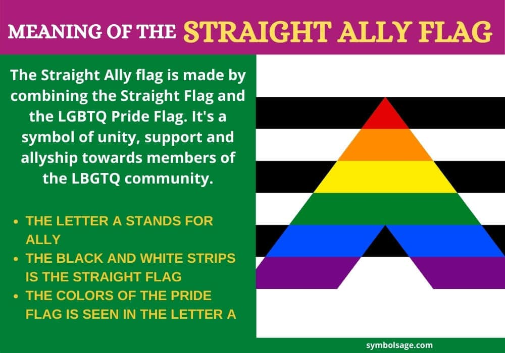Straight ally flag meaning