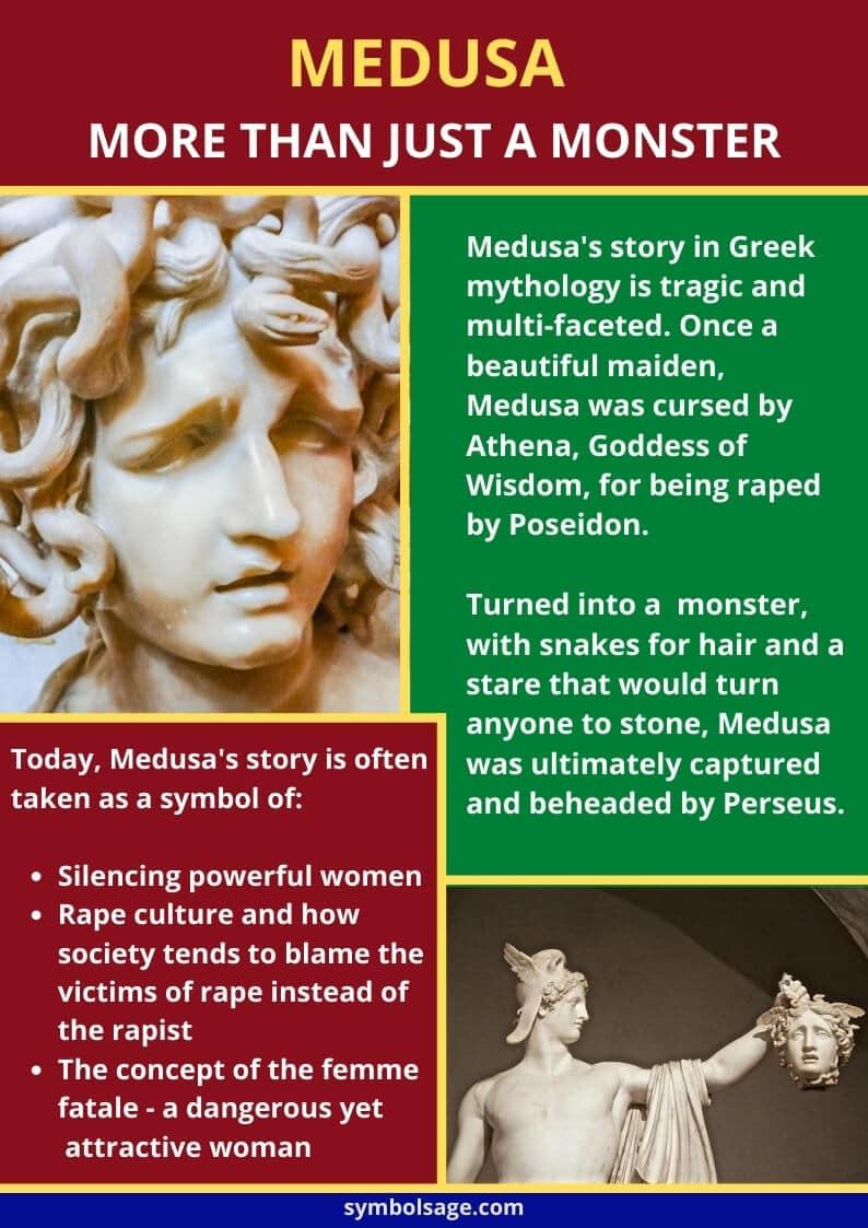 Medusa origins and symbolism