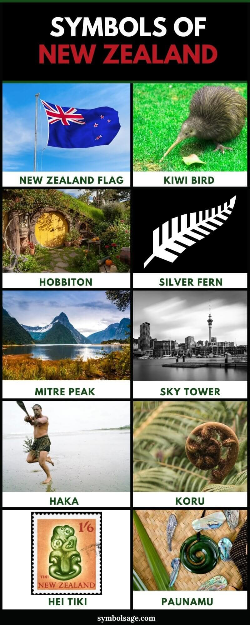 New Zealand symbols