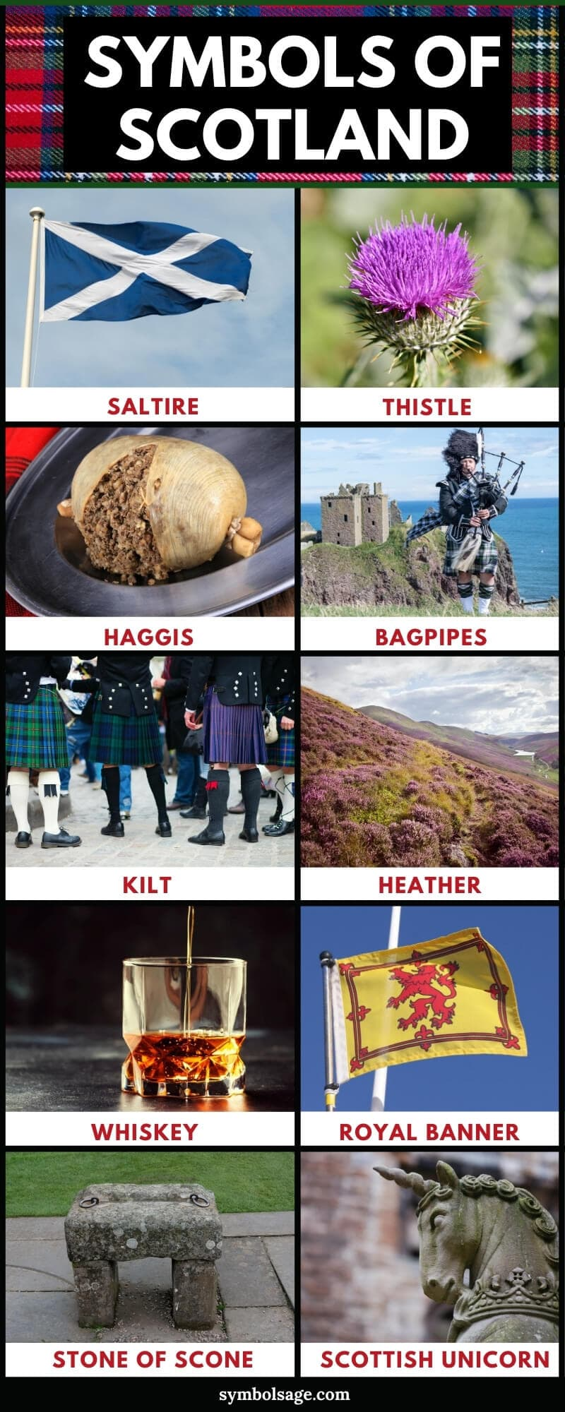 Scottish symbols list