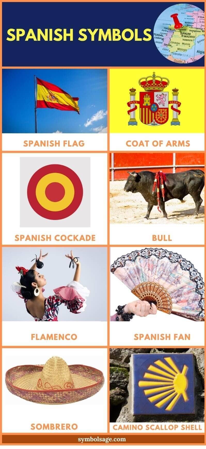 Spanish national symbols list