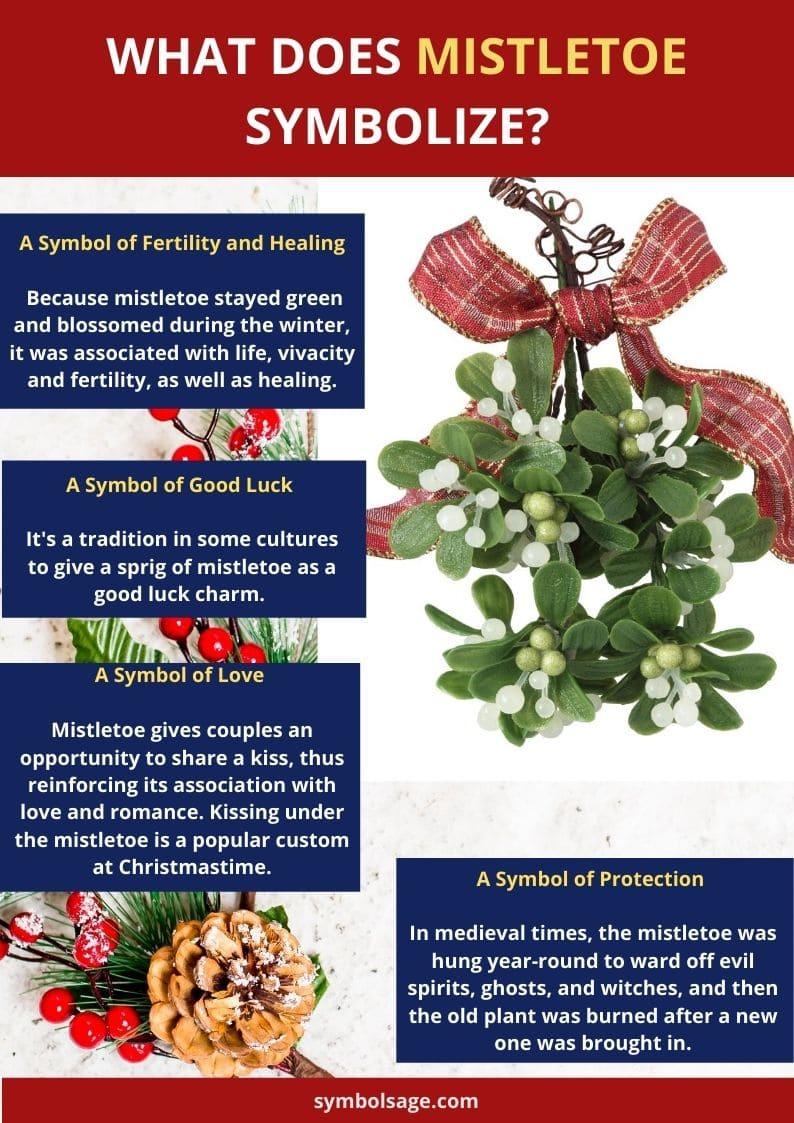 Symbolism of mistletoe