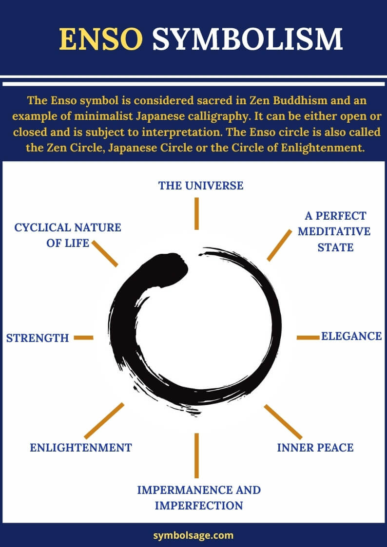 Symbolism of the enso symbol