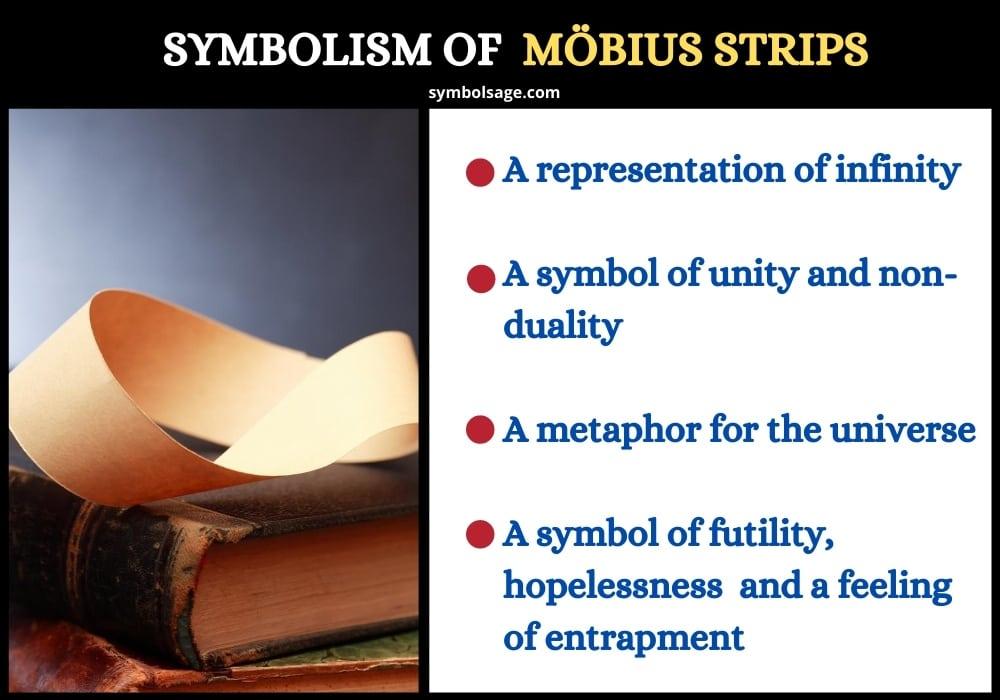 Mobius strip symbolism