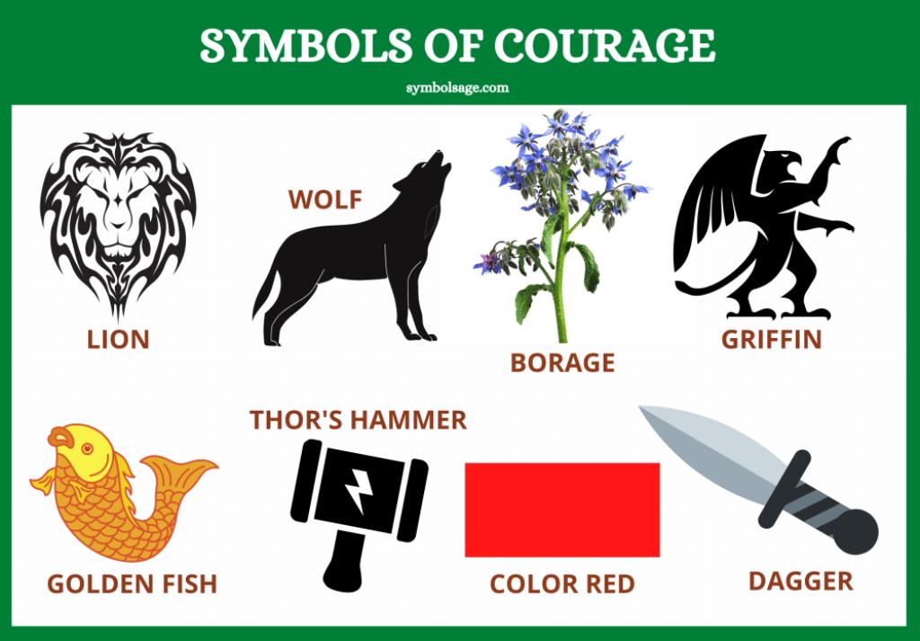 Symbols of courage