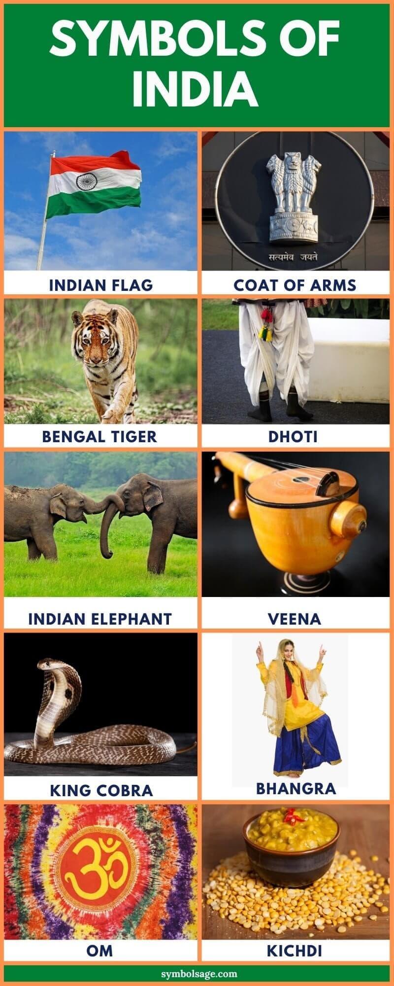 Symbols of India list