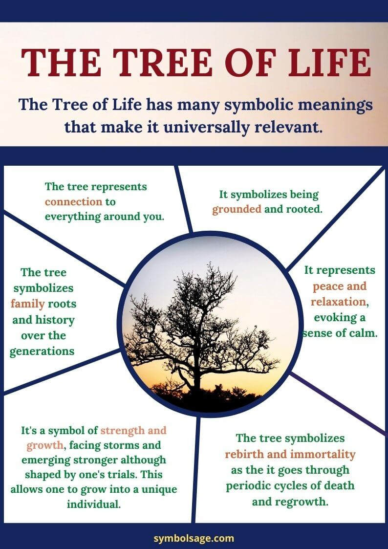 Tree of life symbolic meaning